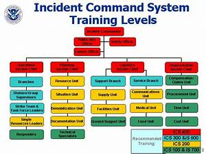 Incident Command System Picture Slideshow Pictures