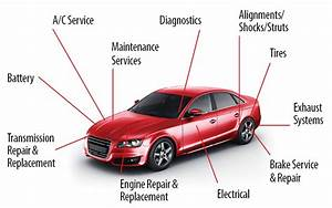 Pineville  North Carolina Auto Maintenance And Repair Shop