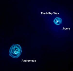 Milky Way Andromeda Prior The Merger