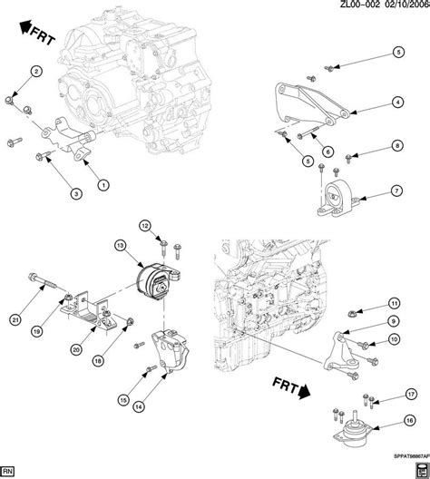 Engine Transmission Mounting