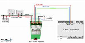 Rs485 Split Wiring Diagram