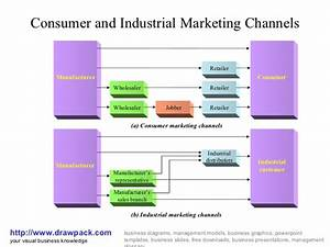 Marketing Channels Business Diagram