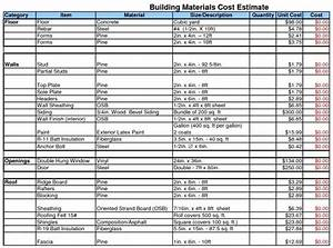 Template Estimate For Construction Free Building Estimate Format In Excel Building