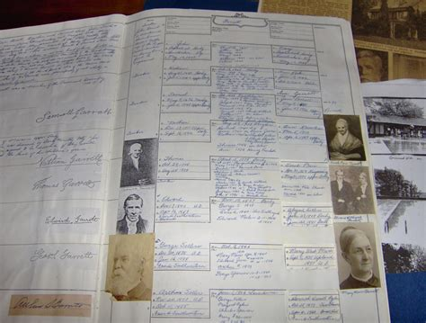 family tree book delaware county pagenweb archives