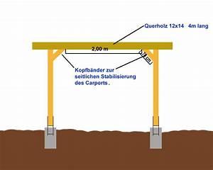 Holzverbindungen Ohne Schrauben : anleitung einfachen flachdach carport selber bauen carport kaufen ~ Yasmunasinghe.com Haus und Dekorationen