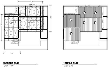 paket silver jasa arsitek desain rumah minimalis malang