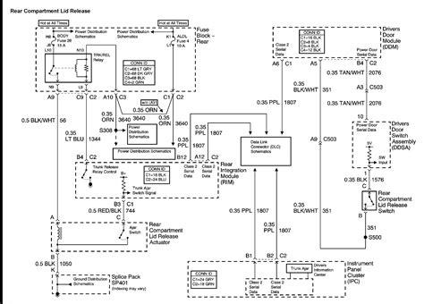 Cadillac Escalade Ext Sub Wiring Diagram Database