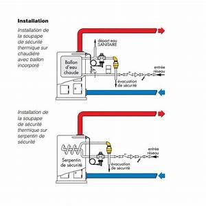 Soupape Securite Chaudiere : soupape de s curit thermique 20x27 avec sonde plomberie ~ Edinachiropracticcenter.com Idées de Décoration