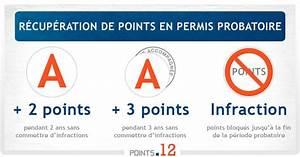Recupération De Point : r cup ration de points en permis probatoire points12 ~ Medecine-chirurgie-esthetiques.com Avis de Voitures