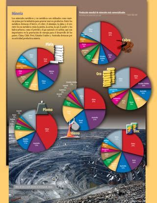 Libro de atlas de sexto grado digital 2020. Geografía Sexto Libro De Atlas 6 Grado 2020 : Libro De Geografia 6 Grado Pdf - Libros Favorito ...