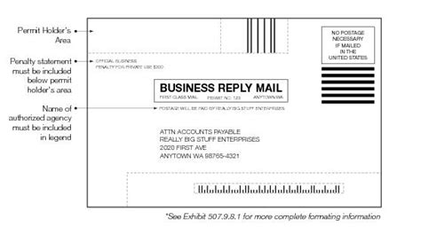 Usps Business Reply Mail Template by Dmm 703 Nonprofit And Other Special Eligibility
