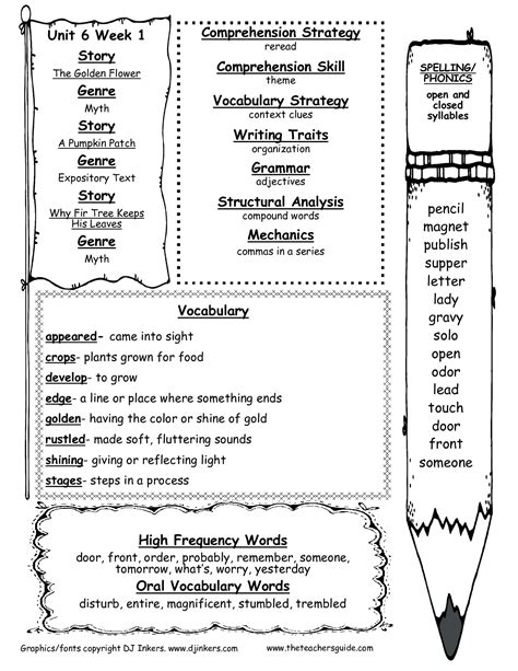 2nd grade curriculum outline wonders second grade unit six week one printouts
