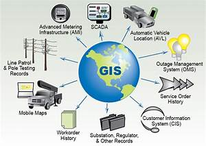 Swedish Technology – GIS (geographic information system)