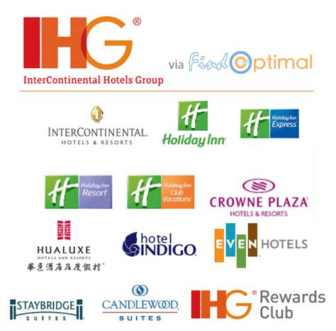 Direct Booking with IHG - FindOptimal