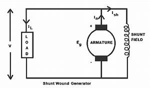 Theory Of Dc Shunt Motor