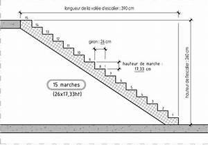 Hauteur Marche Escalier Extérieur : norme hauteur marche escalier id es d coration id es d coration ~ Farleysfitness.com Idées de Décoration