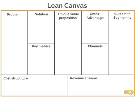Lean Business Model Canvas Examples + 3 Pillars + Mvp + Agile. Google Remarketing Pixel Donate Car Minnesota. Become A Graphic Designer Verizon Florida Llc. Inchcape Villas Barbados Grange Auto Insurance. W R Huff Asset Management Music Hosting Sites. Digital Document Signing Assisted Living In Nc. Online Bachelors Degree Business Management. Corpus Christi Luxury Hotels. Information About Colleges Plumber In Orange