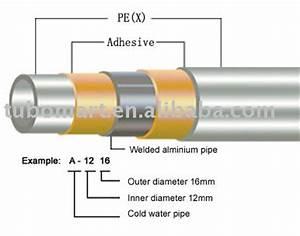 Multicouche Ou Per : tuyau multicouche eau chaude ~ Nature-et-papiers.com Idées de Décoration