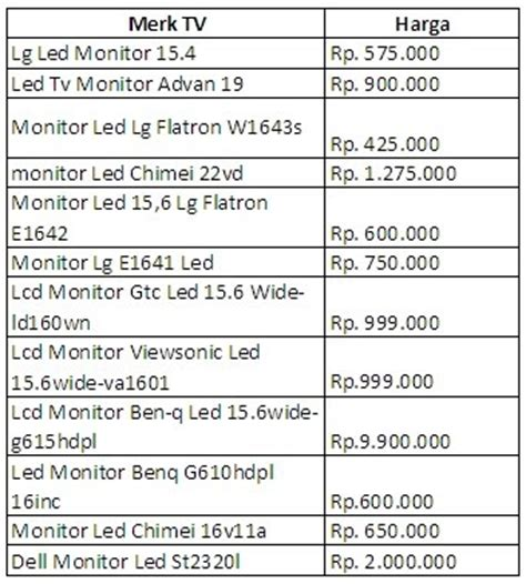 Harga Hp Samsung Berbagai Merk harga tv led berbagai merk