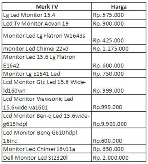 Harga Tv Merk China 21 Inch barang elektronik