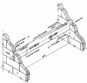 Carryduff designs notches and holes in joists for Notching a floor joist