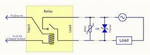 Relay - Can Mov Block Voltage