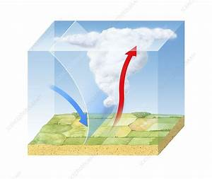 Cold Front Cloud Formation  Diagram