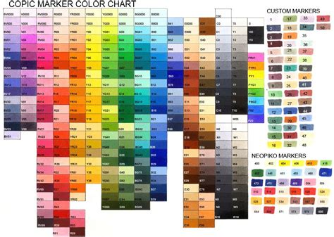 copic color chart copic color chart by jad ardat http jad ardat