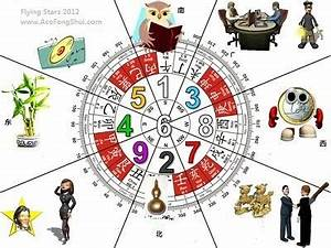 Feng Shui Kua Zahl : ace feng shui flying star kua diagram of 2012 ~ Markanthonyermac.com Haus und Dekorationen