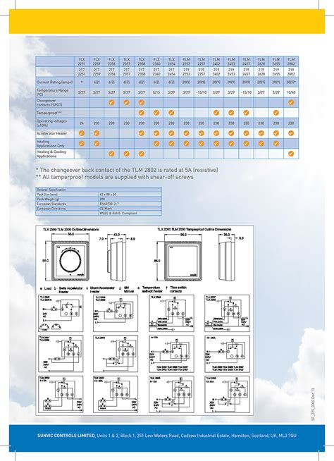 buy sunvic tlm2253 20a 9a 3 to 27o c room thermostat edwardes