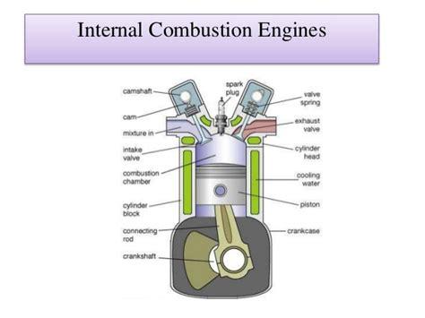 Unmanned Engineeria Blog