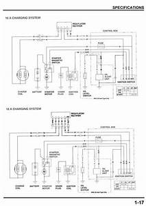 Gx240 Gx270 Gx340 Gx390 Engine Service Repair Shop Manual
