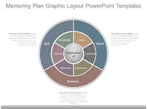 innovative mentoring plan graphic layout powerpoint