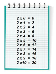tables de multiplication de 2 ou de 3 calcul mental je revise
