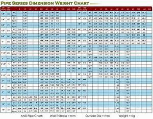 Carbon Steel Pipe Fitting Dimensions Chart