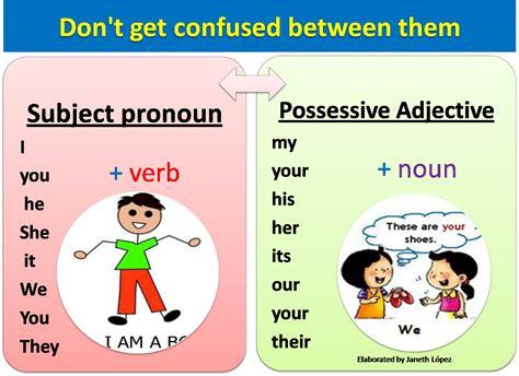 basic english  possessive adjectives