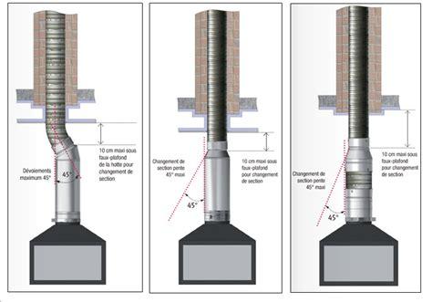 Supérieur Gaine Electrique Pour Exterieur 13 Comment Choisir Insert Cheminée Comment Installer