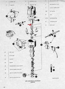 Bosch Distro Mystery