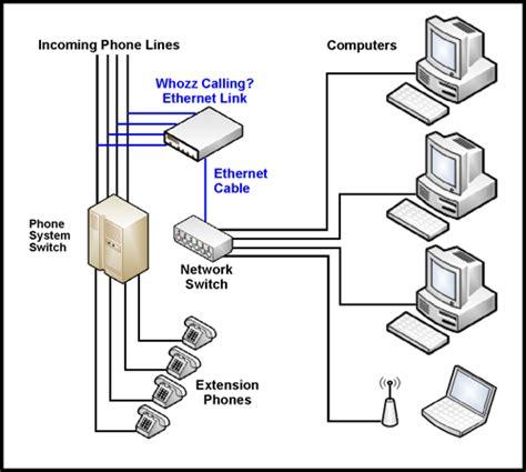 callerid com installation diagrams