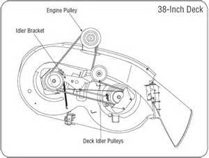 Troy Bilt Bronco Drive Belt Adjustment by Image Gallery Mower Deck Belt Diagram