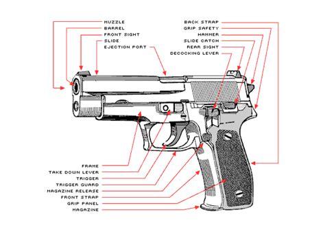 integral parts   firearm ballistics