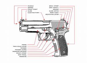 Integral Parts Of A Firearm