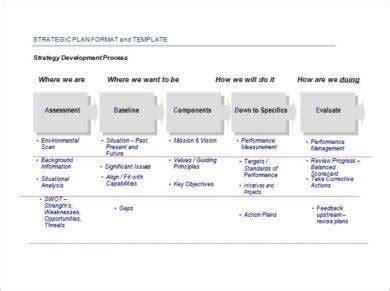 business strategic plan examples  ai google