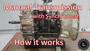 Synchromesh Manual Transmission    Gearbox