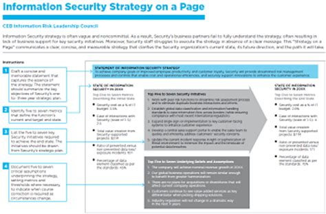 It Security Plan Template Natashamillerweb
