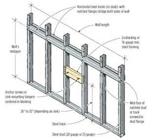 Metal Stud Wall Framing Details