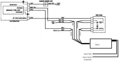 Acura Integra Ignition Wiring Diagram Photosmart Printer