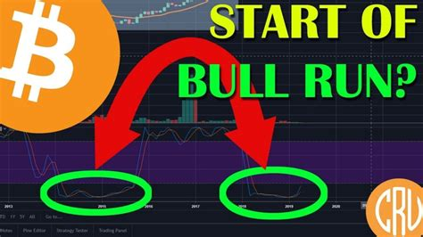 From the more popular coins, we support: Start of Bitcoin Bull Run? New Indicator REVEALED! | Live Bitcoin and Crypto News - eBitcoin Times