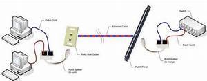 10  100 Baset Rj45 1p  2j 08 Wiring Splitter Pigtail Type