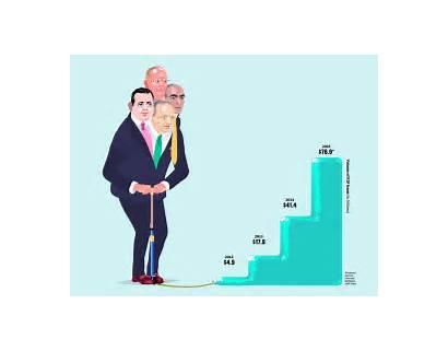 Business Gifs Bloomberg Illustration Animated Stephen Illustrations